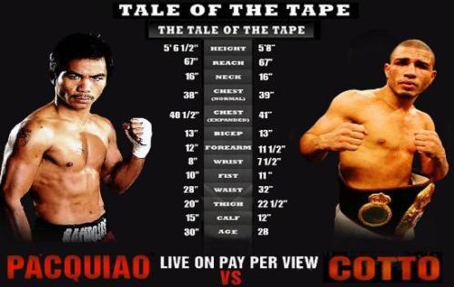 Pacquiao-vs-Cotto